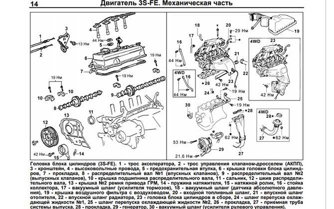 Устройство двигателя 3S-FE