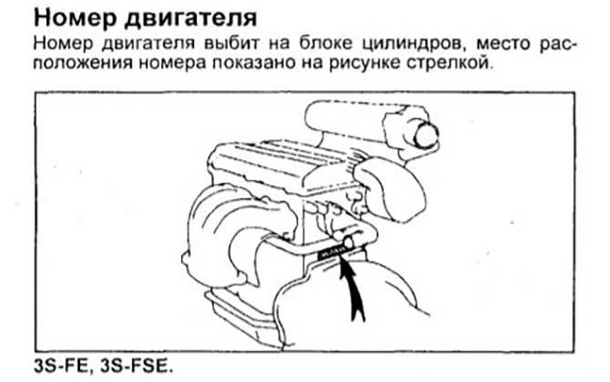 Расположение номера ДВС 3S-FE