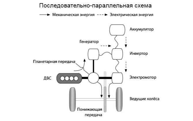 Последовательно-параллельная схема