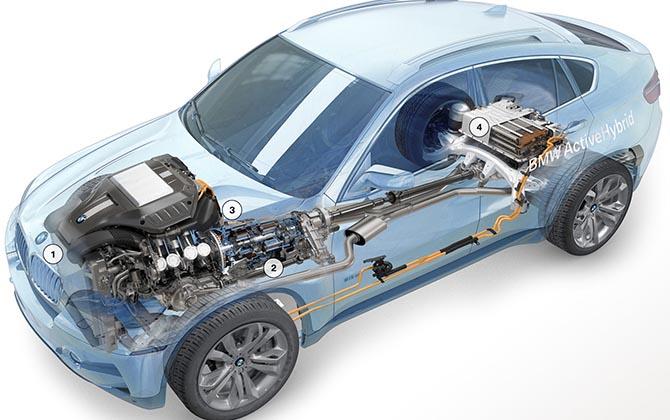 BMW_X6_ActiveHybrid_